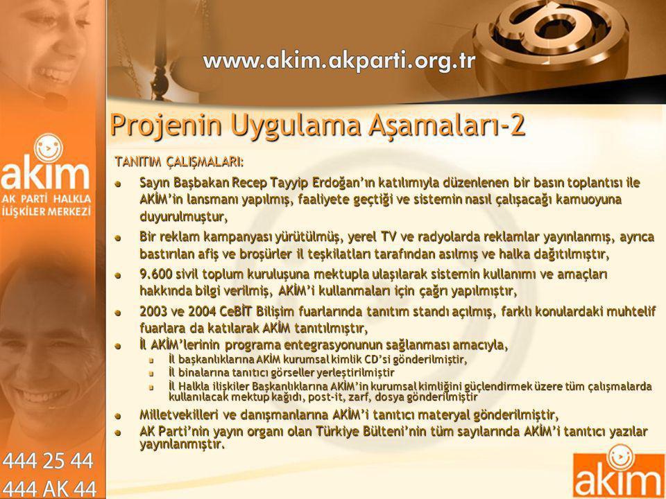 Projenin Uygulama Aşamaları-2 TANITIM ÇALIŞMALARI: Sayın Başbakan Recep Tayyip Erdoğan'ın katılımıyla düzenlenen bir basın toplantısı ile AKİM'in lans