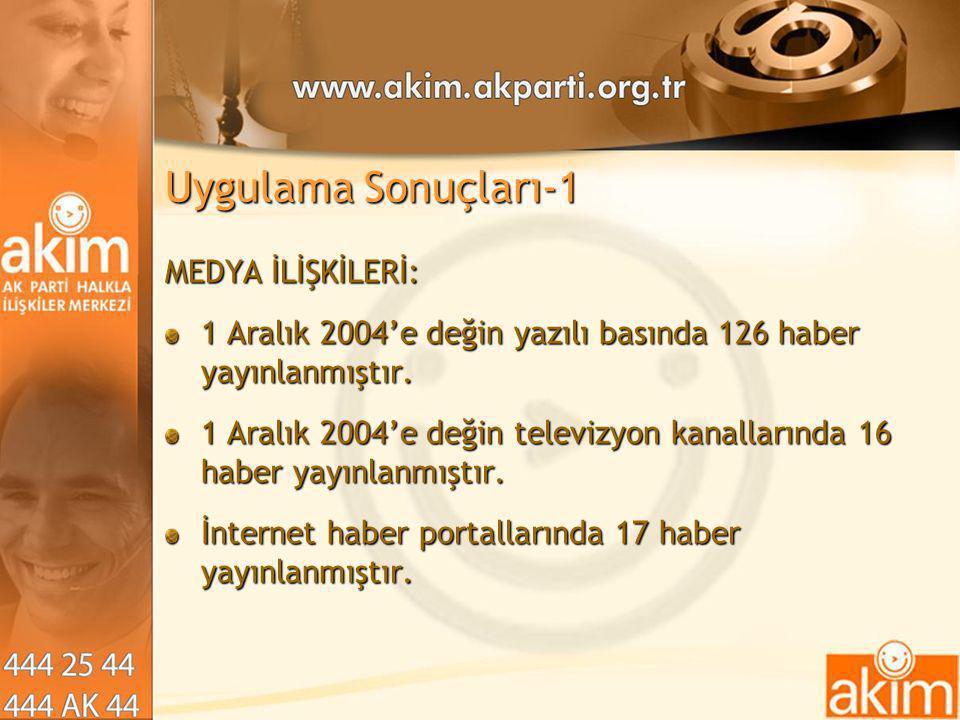 Uygulama Sonuçları-1 MEDYA İLİŞKİLERİ: 1 Aralık 2004'e değin yazılı basında 126 haber yayınlanmıştır. 1 Aralık 2004'e değin televizyon kanallarında 16