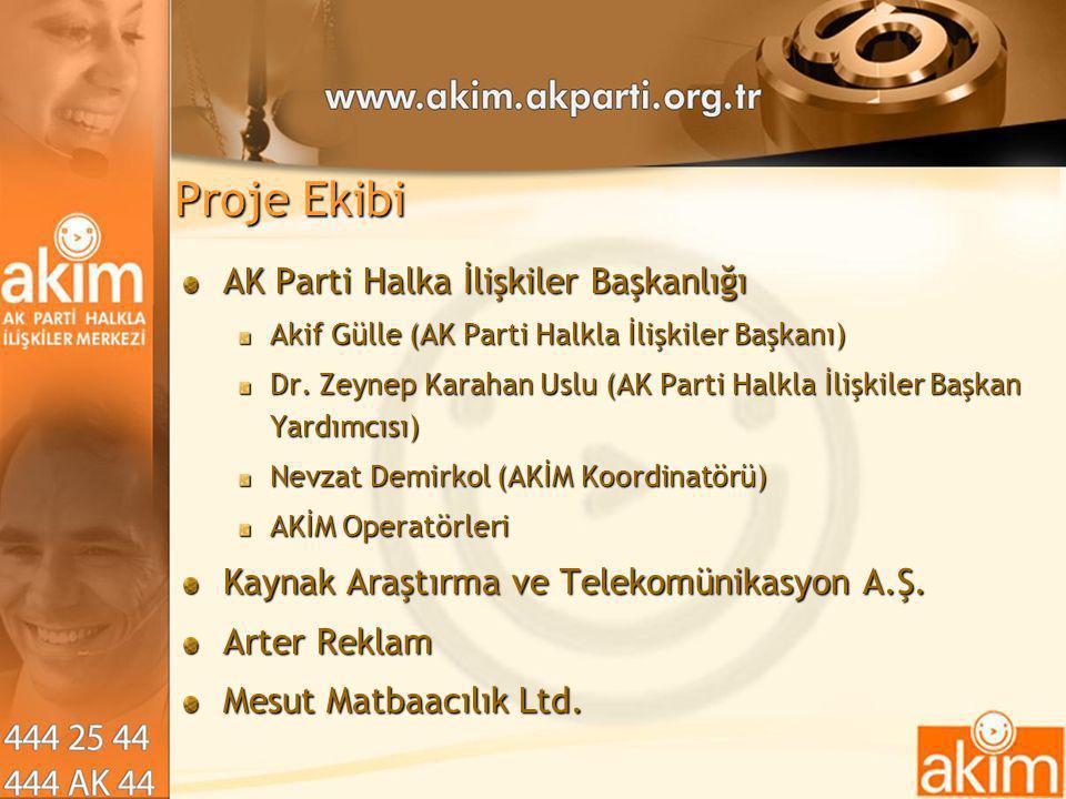 Proje Ekibi AK Parti Halka İlişkiler Başkanlığı Akif Gülle (AK Parti Halkla İlişkiler Başkanı) Dr. Zeynep Karahan Uslu (AK Parti Halkla İlişkiler Başk
