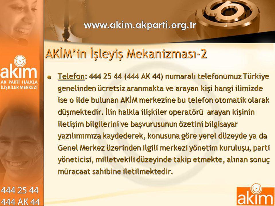 AKİM'in İşleyiş Mekanizması-2 Telefon: 444 25 44 (444 AK 44) numaralı telefonumuz Türkiye genelinden ücretsiz aranmakta ve arayan kişi hangi ilimizde