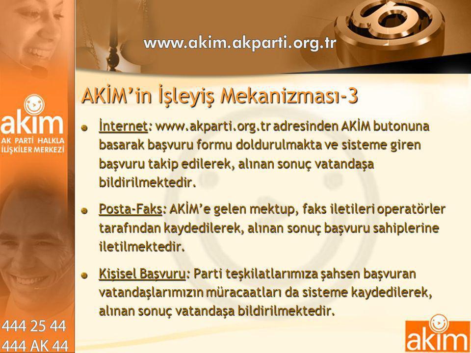 AKİM'in İşleyiş Mekanizması-3 İnternet: www.akparti.org.tr adresinden AKİM butonuna basarak başvuru formu doldurulmakta ve sisteme giren başvuru takip