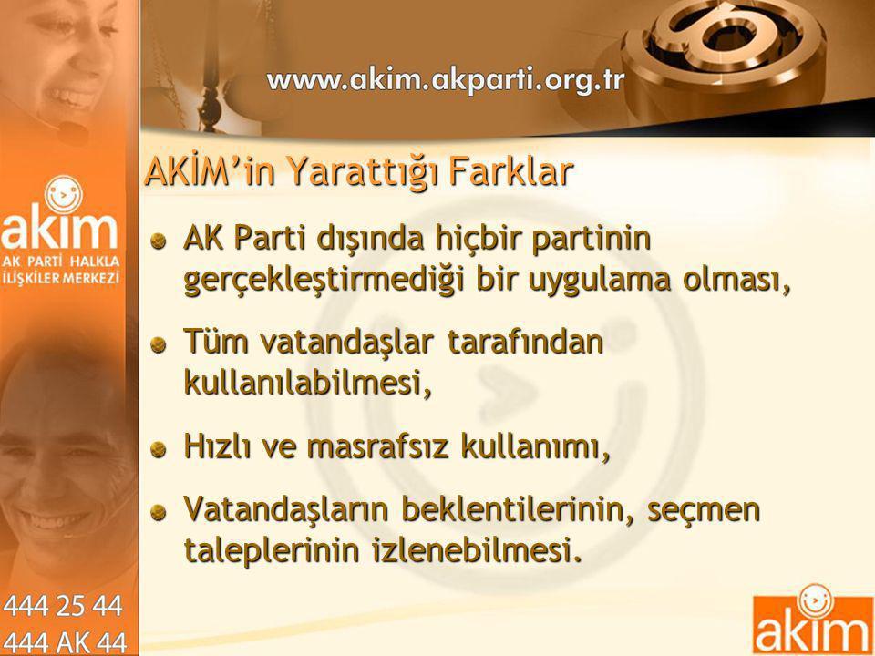 AKİM'in Yarattığı Farklar AK Parti dışında hiçbir partinin gerçekleştirmediği bir uygulama olması, Tüm vatandaşlar tarafından kullanılabilmesi, Hızlı