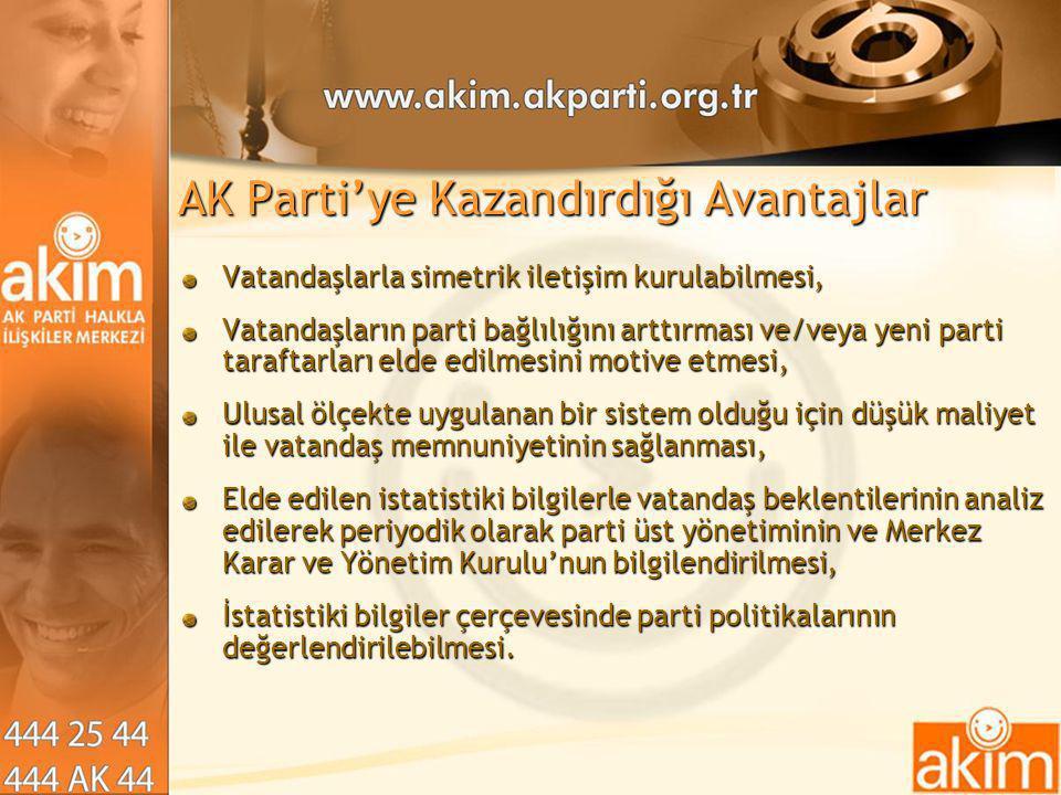 AK Parti'ye Kazandırdığı Avantajlar Vatandaşlarla simetrik iletişim kurulabilmesi, Vatandaşların parti bağlılığını arttırması ve/veya yeni parti taraf