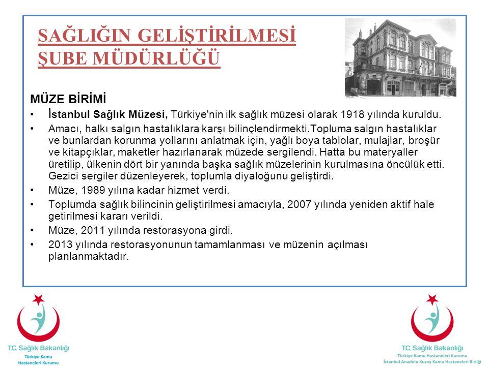 MÜZE BİRİMİ İstanbul Sağlık Müzesi, Türkiye'nin ilk sağlık müzesi olarak 1918 yılında kuruldu. Amacı, halkı salgın hastalıklara karşı bilinçlendirmekt