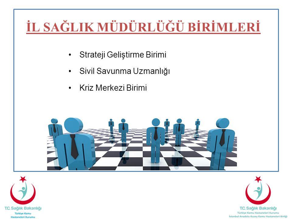 BİRİMLER Strateji Geliştirme Birimi Sivil Savunma Uzmanlığı Kriz Birimi Sağlık Personeli Meslek Eğitimi (Koşuyolu Projesi) Simülasyon Merkezi (SİMMERK) İnceleme ve Soruşturmalar Birimi