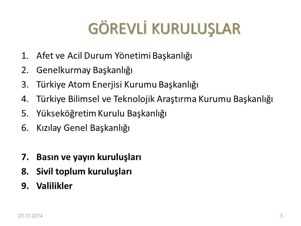 GÖREVLİ KURULUŞLAR 1.Afet ve Acil Durum Yönetimi Başkanlığı 2.Genelkurmay Başkanlığı 3.Türkiye Atom Enerjisi Kurumu Başkanlığı 4.Türkiye Bilimsel ve T