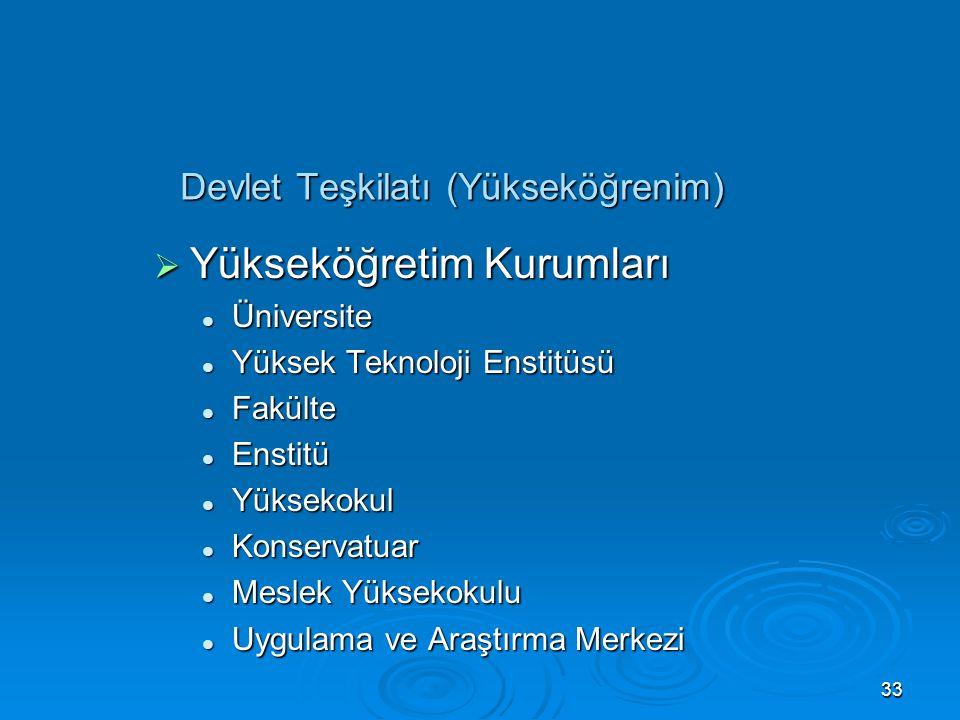 32 Devlet Teşkilatı (Yükseköğrenim)  Yükseköğretim Üst Kuruluşları Yükseköğretim Kurulu Yükseköğretim Kurulu Üniversitelerarası Kurul Üniversitelerar