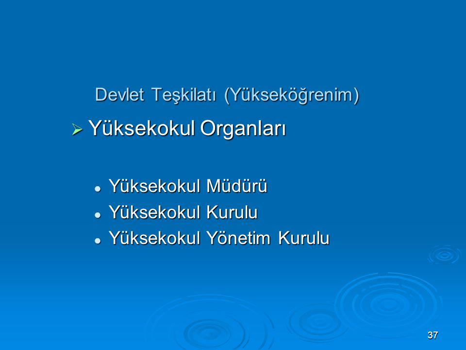36 Devlet Teşkilatı (Yükseköğrenim)  Enstitü Organları Enstitü Müdürü Enstitü Müdürü Enstitü Kurulu Enstitü Kurulu Enstitü Yönetim Kurulu Enstitü Yön