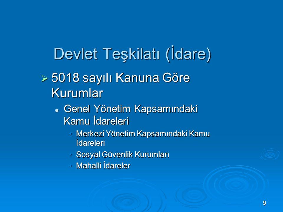 8 Devlet Teşkilatı (İdare)  Anayasamıza göre İdare; Merkezden YönetimMerkezden Yönetim Yerinden YönetimYerinden Yönetim esaslarına dayanılarak kurulu