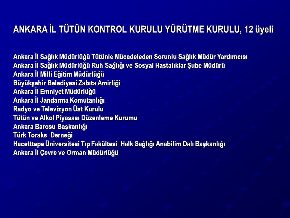 ANKARA İL TÜTÜN KONTROL KURULU YÜRÜTME KURULU, 12 üyeli Ankara İl Sağlık Müdürlüğü Tütünle Mücadeleden Sorunlu Sağlık Müdür Yardımcısı Ankara İl Sağlı