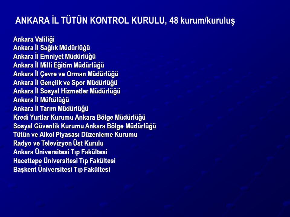 ANKARA İL TÜTÜN KONTROL KURULU, 48 kurum/kuruluş Ankara Valiliği Ankara İl Sağlık Müdürlüğü Ankara İl Emniyet Müdürlüğü Ankara İl Milli Eğitim Müdürlü