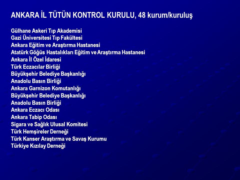 ANKARA İL TÜTÜN KONTROL KURULU, 48 kurum/kuruluş Gülhane Askeri Tıp Akademisi Gazi Üniversitesi Tıp Fakültesi Ankara Eğitim ve Araştırma Hastanesi Ata