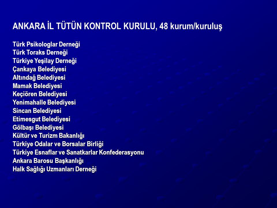 ANKARA İL TÜTÜN KONTROL KURULU, 48 kurum/kuruluş Türk Psikologlar Derneği Türk Toraks Derneği Türkiye Yeşilay Derneği Çankaya Belediyesi Altındağ Bele