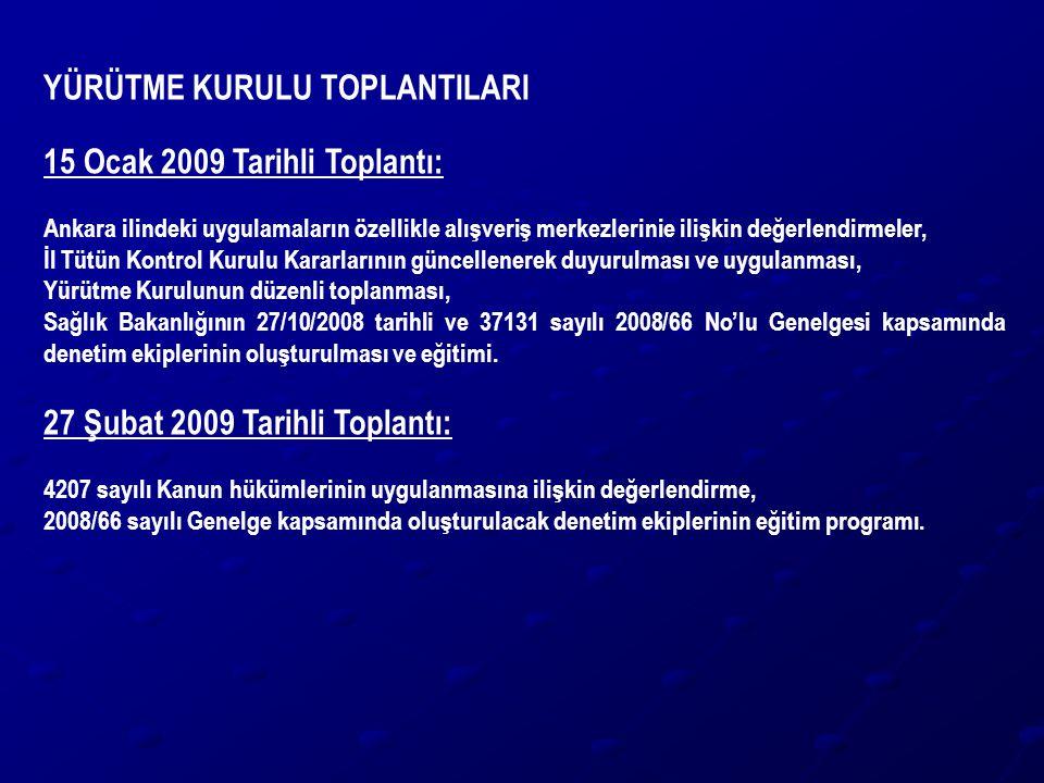 YÜRÜTME KURULU TOPLANTILARI 15 Ocak 2009 Tarihli Toplantı: Ankara ilindeki uygulamaların özellikle alışveriş merkezlerinie ilişkin değerlendirmeler, İ