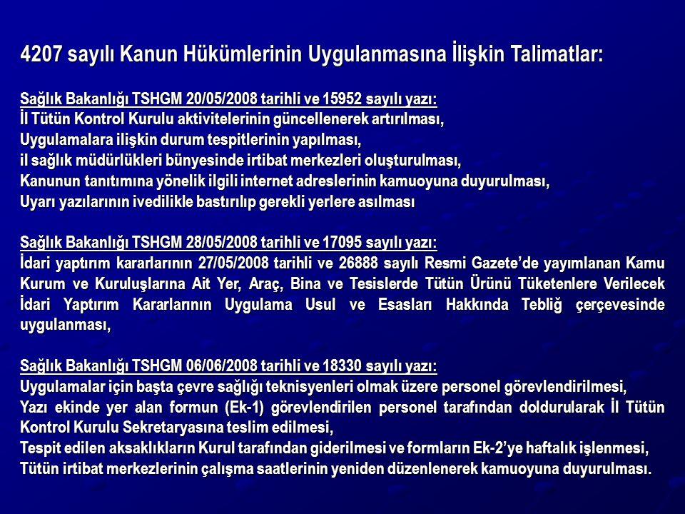 4207 sayılı Kanun Hükümlerinin Uygulanmasına İlişkin Talimatlar: Sağlık Bakanlığı TSHGM 20/05/2008 tarihli ve 15952 sayılı yazı: İl Tütün Kontrol Kuru