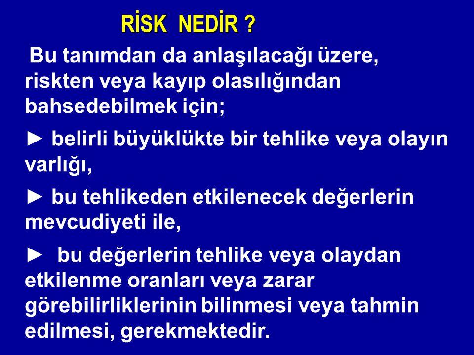 Bu tanımdan da anlaşılacağı üzere, riskten veya kayıp olasılığından bahsedebilmek için; ► belirli büyüklükte bir tehlike veya olayın varlığı, ► bu teh