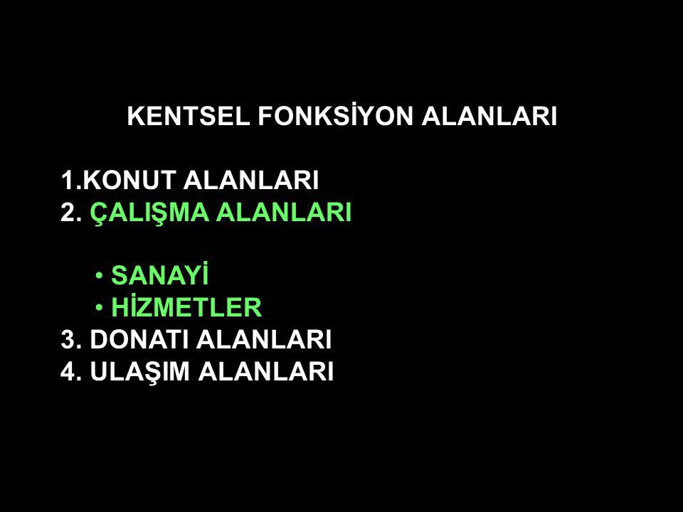 KENTSEL FONKSİYON ALANLARI 1.KONUT ALANLARI 2. ÇALIŞMA ALANLARI SANAYİ HİZMETLER 3. DONATI ALANLARI 4. ULAŞIM ALANLARI