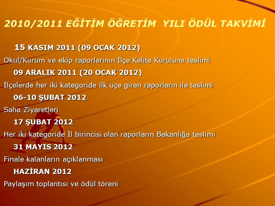 2010/2011 EĞİTİM ÖĞRETİM YILI ÖDÜL TAKVİMİ 15 KASIM 2011 (09 OCAK 2012) 15 KASIM 2011 (09 OCAK 2012) Okul/Kurum ve ekip raporlarının İlçe Kalite Kuruluna teslimi 09 ARALIK 2011 (20 OCAK 2012) 09 ARALIK 2011 (20 OCAK 2012) İlçelerde her iki kategoride ilk üçe giren raporların ile teslimi 06-10 ŞUBAT 2012 06-10 ŞUBAT 2012 Saha Ziyaretleri 17 ŞUBAT 2012 17 ŞUBAT 2012 Her iki kategoride İl birincisi olan raporların Bakanlığa teslimi 31 MAYIS 2012 31 MAYIS 2012 Finale kalanların açıklanması HAZİRAN 2012 HAZİRAN 2012 Paylaşım toplantısı ve ödül töreni