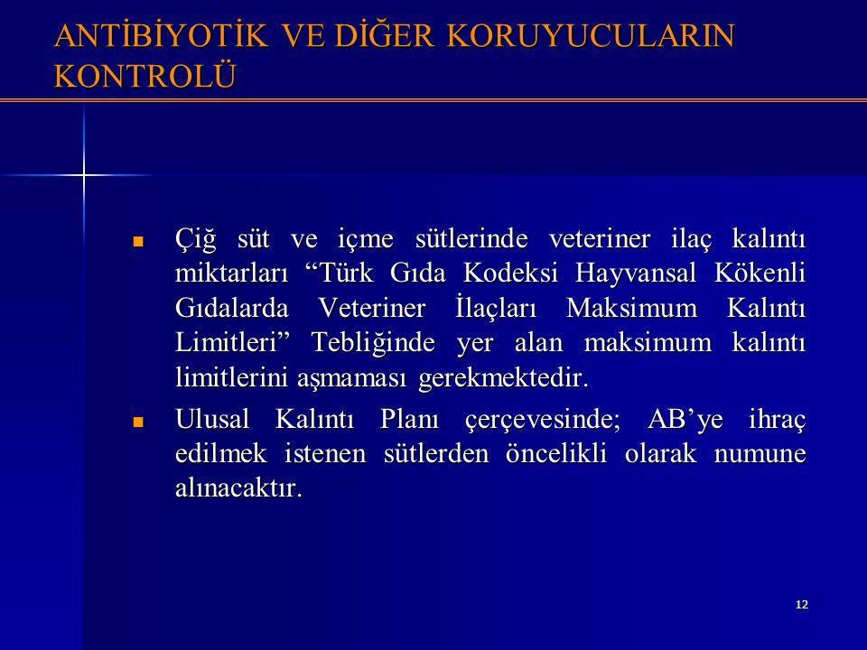 """12 ANTİBİYOTİK VE DİĞER KORUYUCULARIN KONTROLÜ Çiğ süt ve içme sütlerinde veteriner ilaç kalıntı miktarları """"Türk Gıda Kodeksi Hayvansal Kökenli Gıdal"""