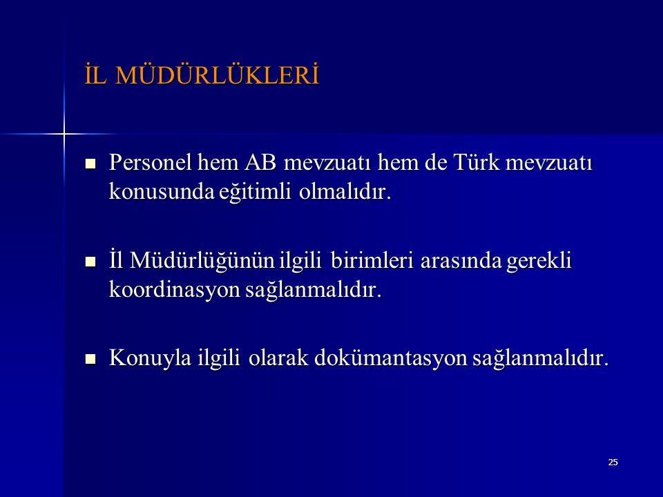 25 İL MÜDÜRLÜKLERİ Personel hem AB mevzuatı hem de Türk mevzuatı konusunda eğitimli olmalıdır. Personel hem AB mevzuatı hem de Türk mevzuatı konusunda