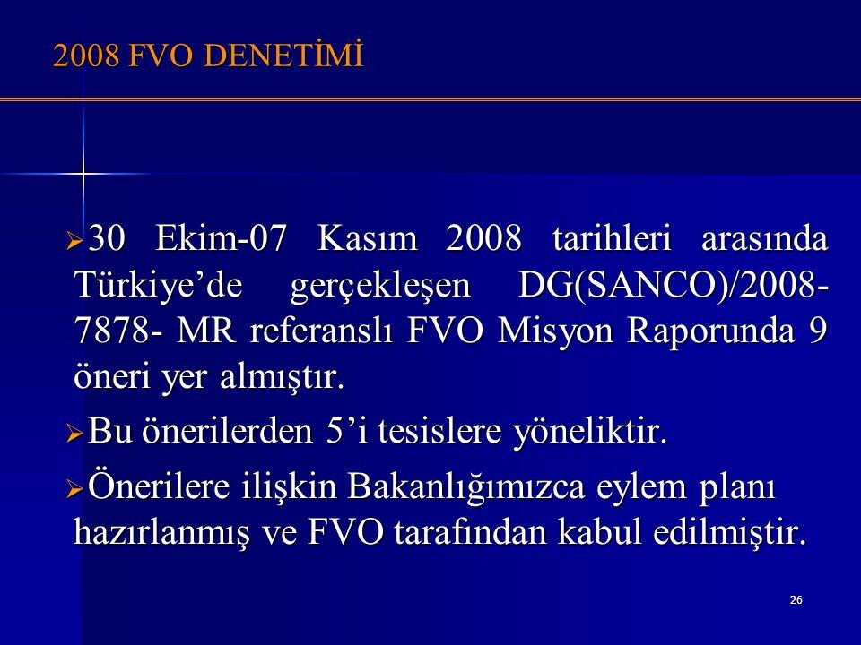 26 2008 FVO DENETİMİ  30 Ekim-07 Kasım 2008 tarihleri arasında Türkiye'de gerçekleşen DG(SANCO)/2008- 7878- MR referanslı FVO Misyon Raporunda 9 öner