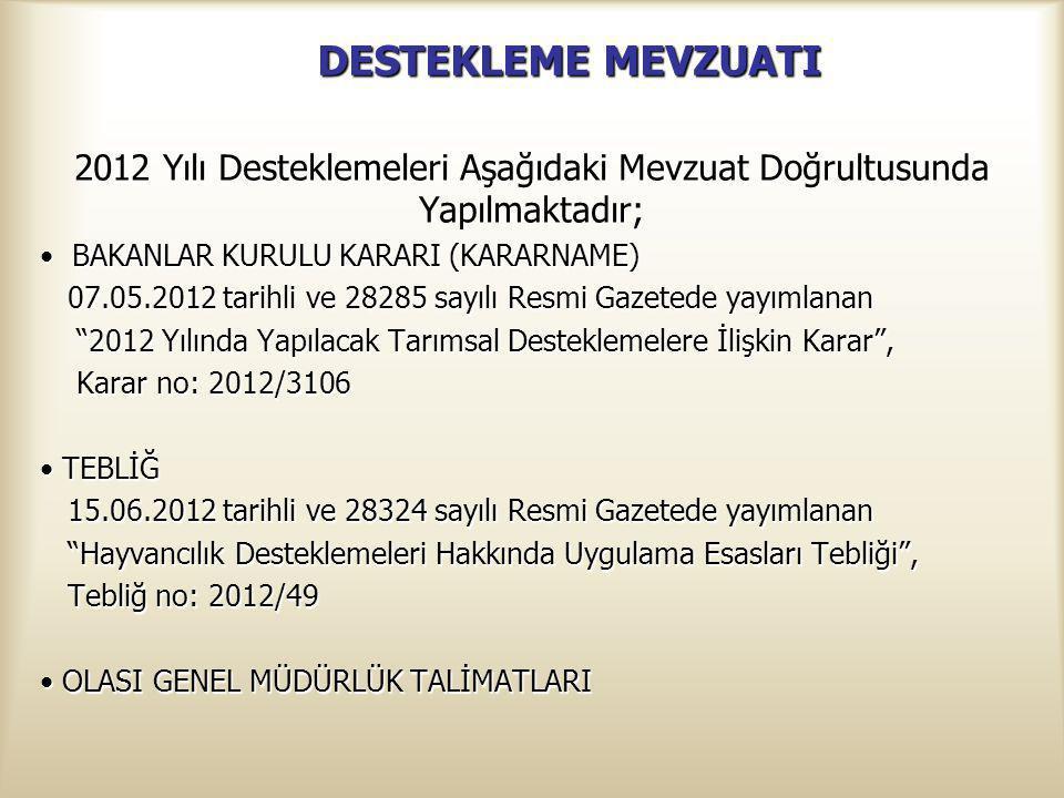 DESTEKLEME MEVZUATI 2012 Yılı Desteklemeleri Aşağıdaki Mevzuat Doğrultusunda Yapılmaktadır; BAKANLAR KURULU KARARI (KARARNAME) BAKANLAR KURULU KARARI