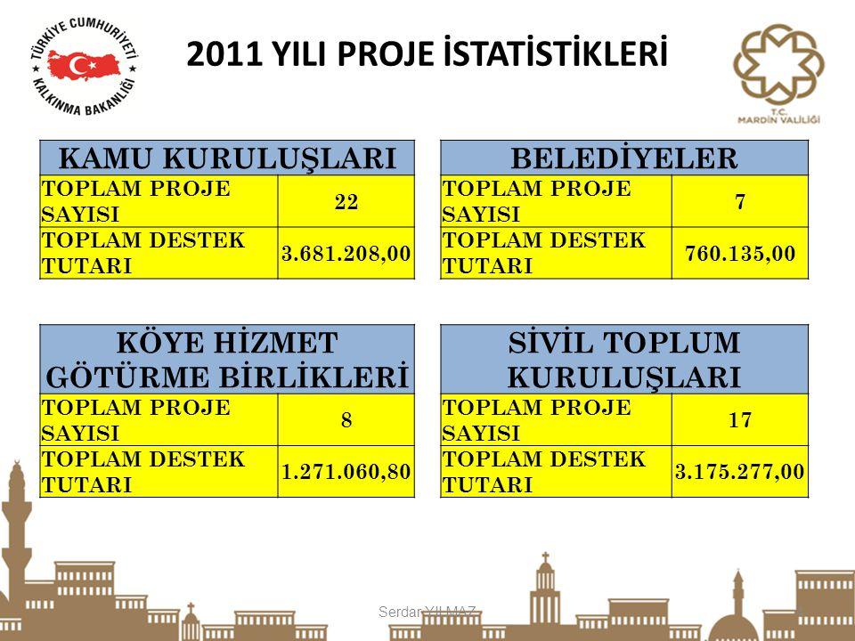 Serdar YILMAZ5 2011 YILI SODES PROJELERİ SON DURUMU