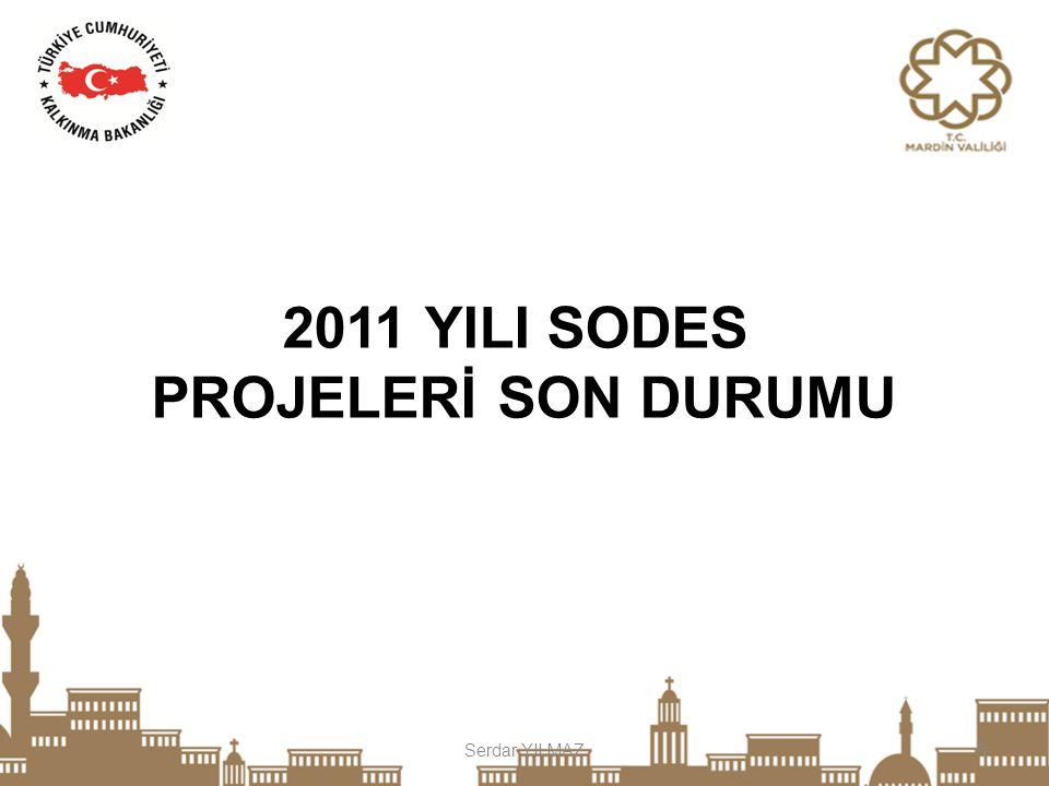 Serdar YILMAZ6 2011 YILI PROJELERİ BÜTÇE, FAALİYET ve BİTİŞ TARİHLERİ PROJE NOPROJE ADIBAŞVURU SAHİBİYAPILAN FAALİYETLERPROJENİN BİTİŞ TARİHİPROJENİN SON DURUMU 2011-47- 0011 YAĞMUR EĞİTİM,KÜLTÜR, YARDIMLAŞMA VE DAYANIŞMA DERNEĞİ MARDİN DE KADINLAR ÖĞRENDİKÇE GÜÇLENİYOR Bilgisayar işletmenliği kursu, Ebru kursu, Fitness, İngilizce kursu, Bilgisayarlı muhasebe kursu, Teship kursu, ve Ahşap kursları verilmektedir.