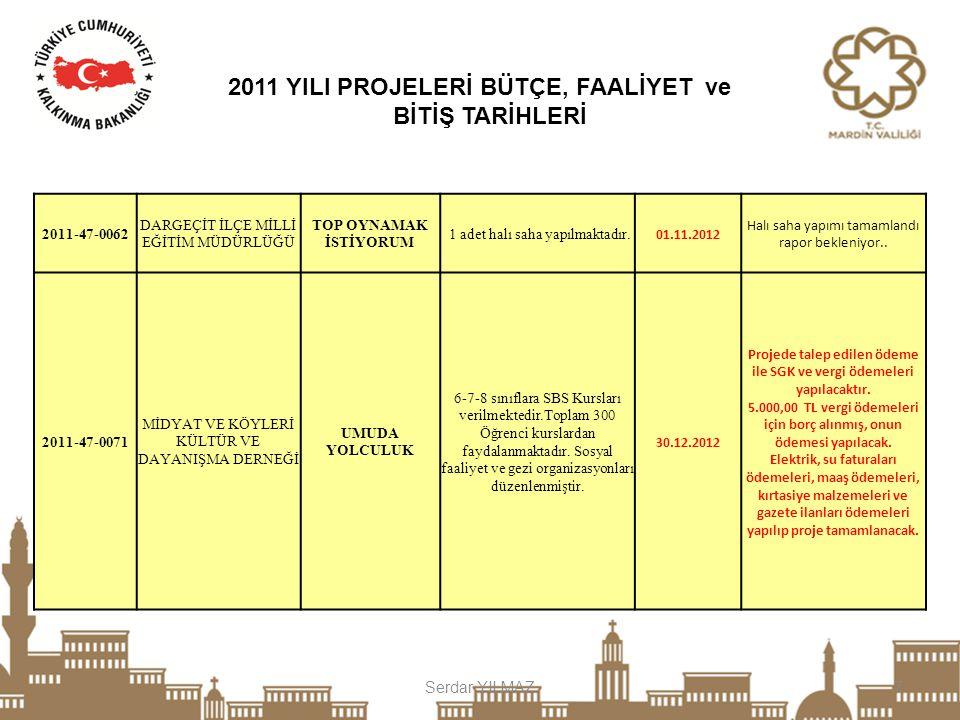 Serdar YILMAZ18 2011-47-0266 ÖMERLİ KÖYLERE HİZMET GÖTÜRME BİRLİĞİ ANNE BENDE TİYATRO İZLEDİM Proje kapsamında otöbüs kiralandı.