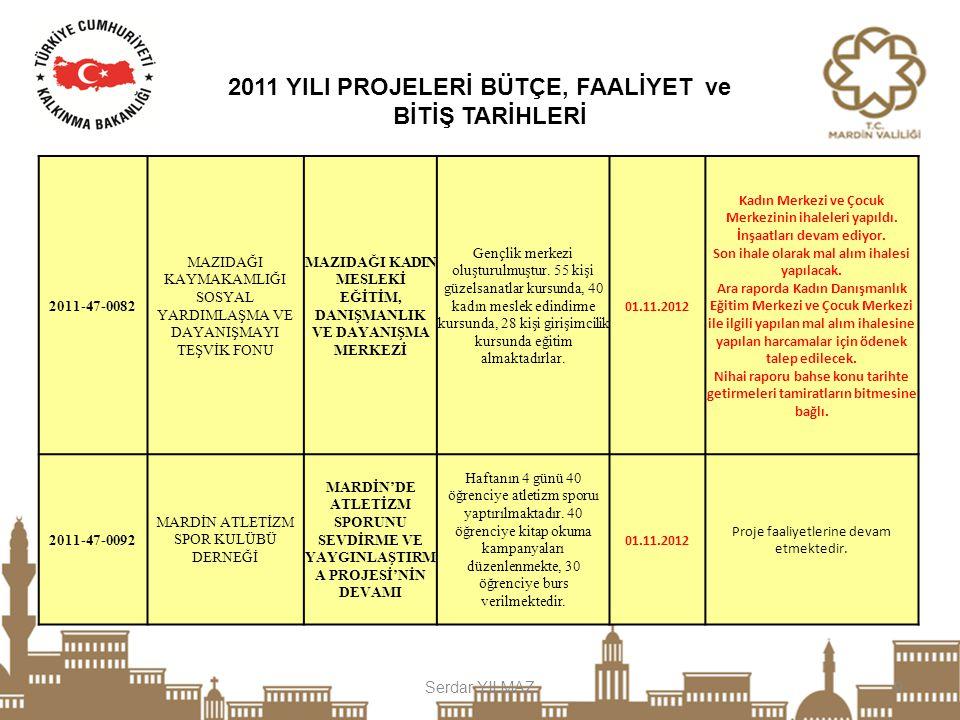 Serdar YILMAZ20 2011-47-0342 SAVUR EĞİTİM KÜLTÜR SANAT VE YARDIMLAŞMA DERNEĞİ GELECEĞİMİZ ÇOCUKLAR 6-7-8 sınıf öğrencilerine ücretsiz SBS kursu verildi.