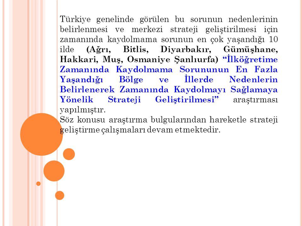 Türkiye genelinde görülen bu sorunun nedenlerinin belirlenmesi ve merkezi strateji geliştirilmesi için zamanında kaydolmama sorunun en çok yaşandığı 1