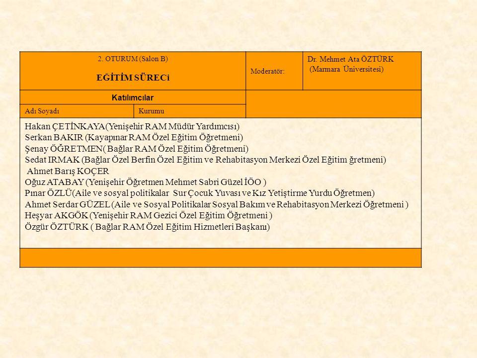 2. OTURUM (Salon B) EĞİTİM SÜRECi Moderatör: Dr. Mehmet Ata ÖZTÜRK (Marmara Üniversitesi) Katılımcılar Adı SoyadıKurumu Hakan ÇETİNKAYA(Yenişehir RAM