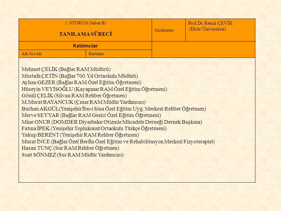 5. OTURUM (Salon B) TANILAMA SÜRECİ Moderatör: Prof.Dr. Remzi ÇEVİK (Dicle Üniversitesi) Katılımcılar Adı SoyadıKurumu Mehmet ÇELİK (Bağlar RAM Müdürü