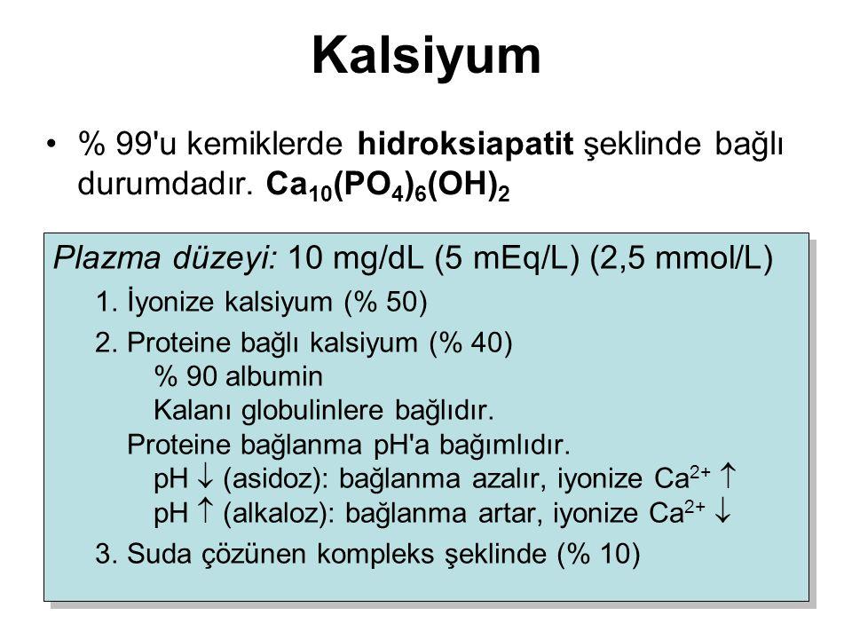Kalsiyum % 99 u kemiklerde hidroksiapatit şeklinde bağlı durumdadır.
