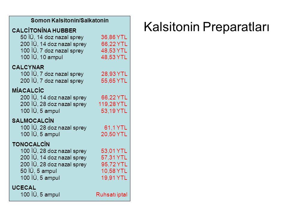 Kalsitonin Preparatları Somon Kalsitonin/Salkatonin CALCİTONİNA HUBBER 50 İÜ, 14 doz nazal sprey36,86 YTL 200 İÜ, 14 doz nazal sprey66,22 YTL 100 İÜ,