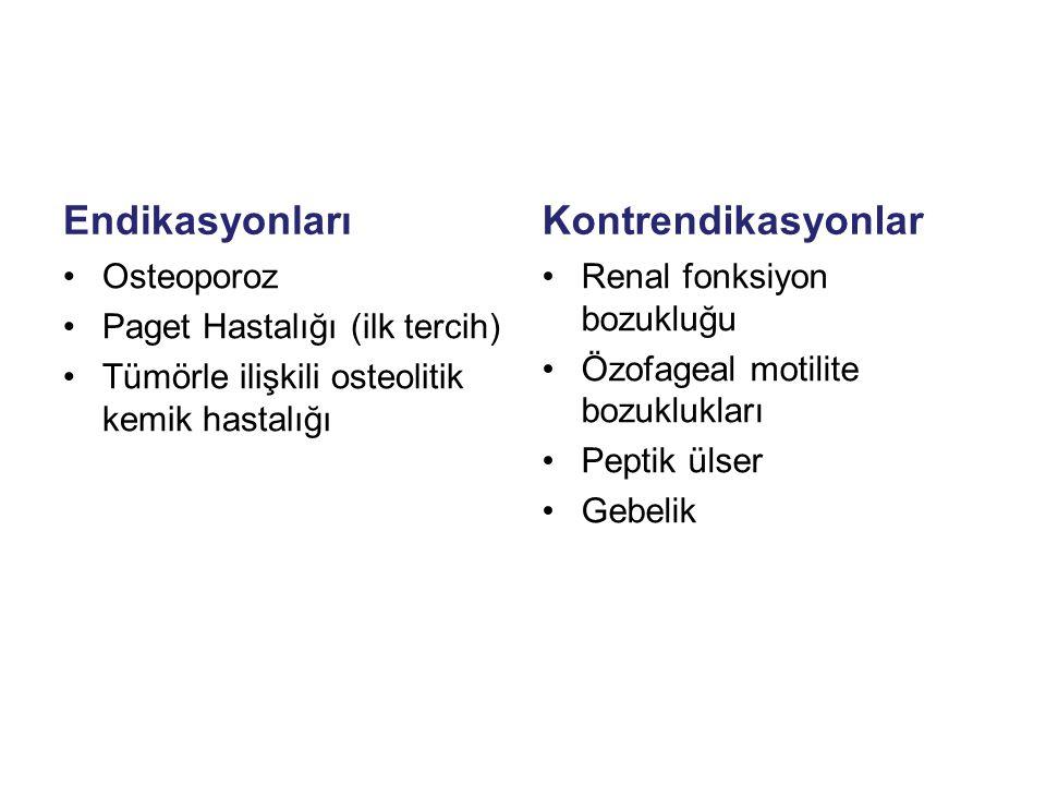 Endikasyonları Osteoporoz Paget Hastalığı (ilk tercih) Tümörle ilişkili osteolitik kemik hastalığı Kontrendikasyonlar Renal fonksiyon bozukluğu Özofageal motilite bozuklukları Peptik ülser Gebelik