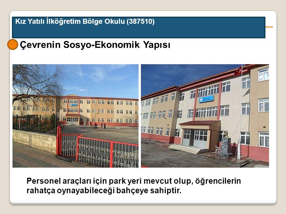 Çevrenin Sosyo-Ekonomik Yapısı Sivas merkeze bağlı köylerden gelen öğrencilerin maddi durumları zayıf ve orta derece aile çocuklarıdır.
