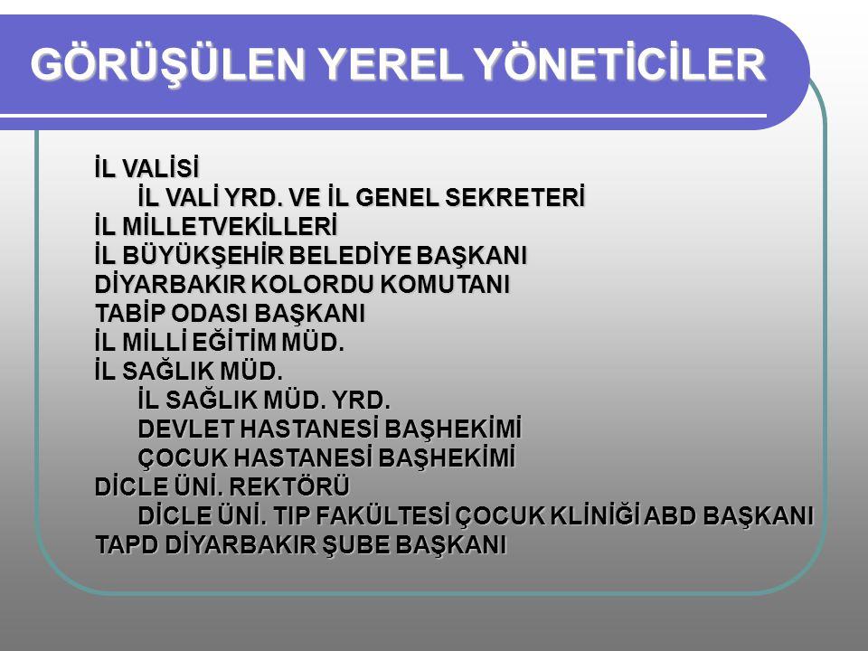 İL VALİSİ İL VALİ YRD.