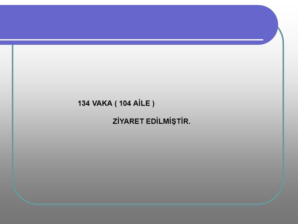 134 VAKA ( 104 AİLE ) ZİYARET EDİLMİŞTİR. ZİYARET EDİLMİŞTİR.