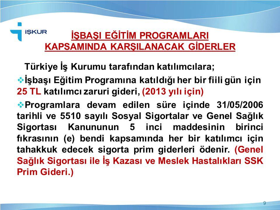 İŞBAŞI EĞİTİM PROGRAMLARI KAPSAMINDA KARŞILANACAK GİDERLER Türkiye İş Kurumu tarafından katılımcılara;  İşbaşı Eğitim Programına katıldığı her bir fi