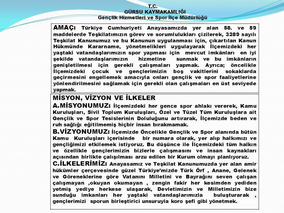 AMAÇ: Türkiye Cumhuriyeti Anayasamızda yer alan 58.