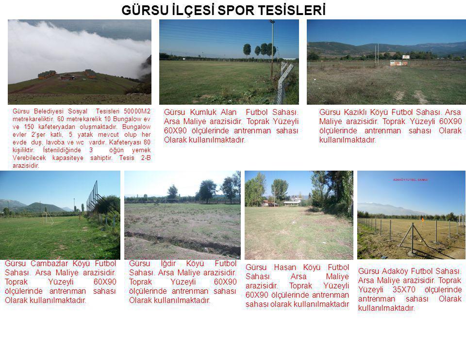 GÜRSU İLÇESİ SPOR TESİSLERİ Gürsu Belediyesi Sosyal Tesisleri 50000M2 metrekareliktir.