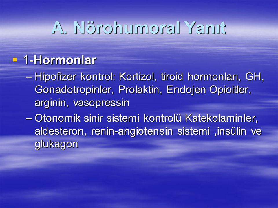 A. Nörohumoral Yanıt  1-Hormonlar –Hipofizer kontrol: Kortizol, tiroid hormonları, GH, Gonadotropinler, Prolaktin, Endojen Opioitler, arginin, vasopr