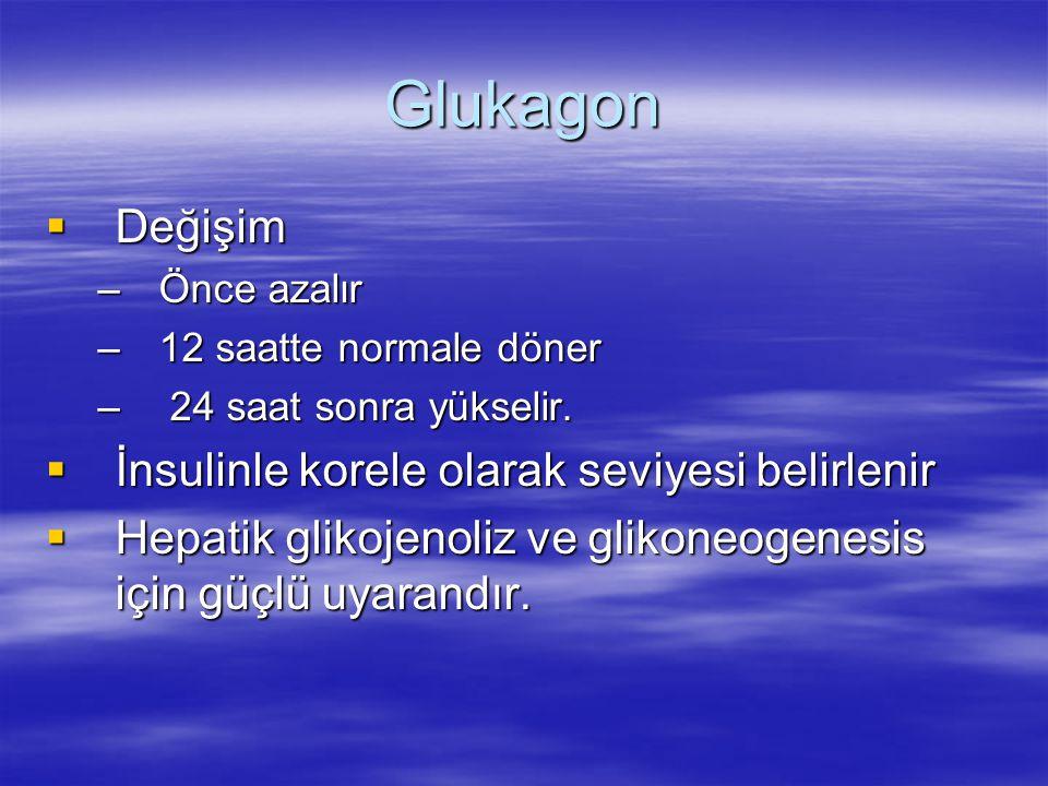 Glukagon  Değişim –Önce azalır –12 saatte normale döner – 24 saat sonra yükselir.  İnsulinle korele olarak seviyesi belirlenir  Hepatik glikojenoli