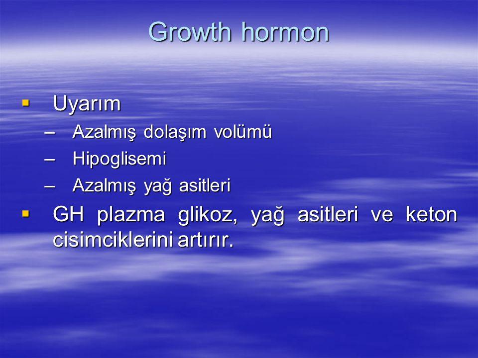Growth hormon  Uyarım –Azalmış dolaşım volümü –Hipoglisemi –Azalmış yağ asitleri  GH plazma glikoz, yağ asitleri ve keton cisimciklerini artırır.