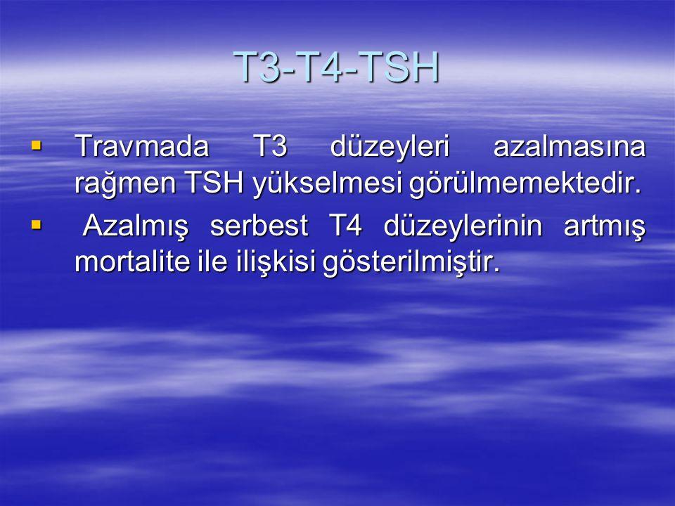 T3-T4-TSH  Travmada T3 düzeyleri azalmasına rağmen TSH yükselmesi görülmemektedir.  Azalmış serbest T4 düzeylerinin artmış mortalite ile ilişkisi gö