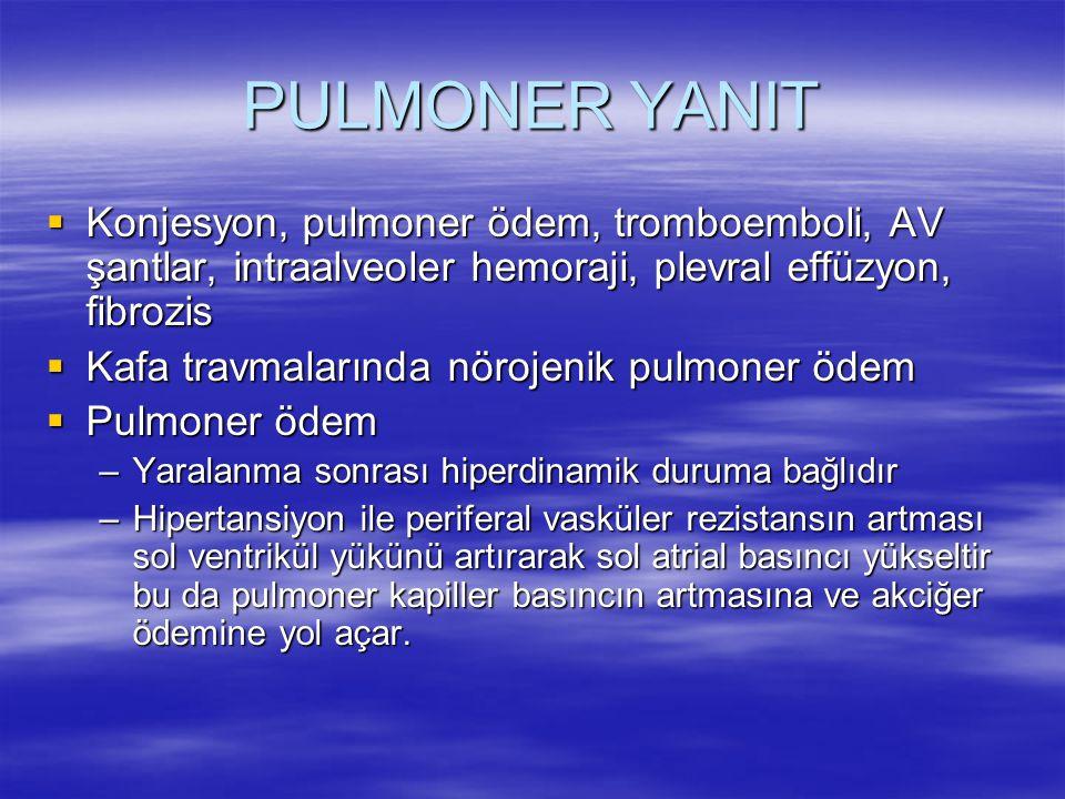 PULMONER YANIT  Konjesyon, pulmoner ödem, tromboemboli, AV şantlar, intraalveoler hemoraji, plevral effüzyon, fibrozis  Kafa travmalarında nörojenik