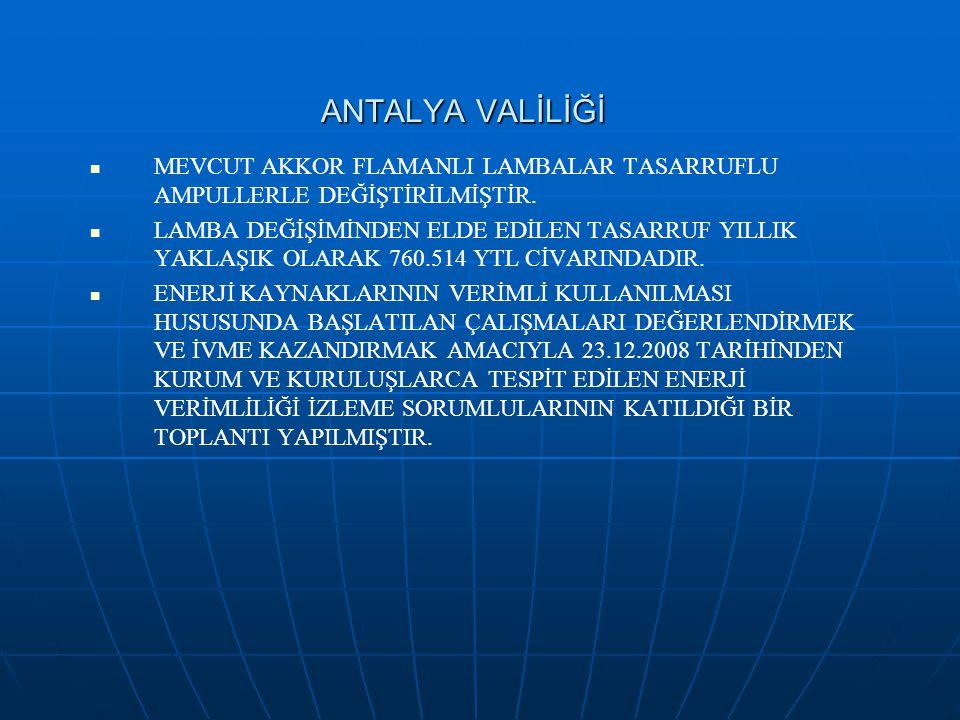 MUĞLA VALİLİĞİ İL GENELİNDE 7096 ADET AKKOR LAMBA TASARRUFLU AMPULLERLE DEĞİŞTİRİLMİŞTİR.
