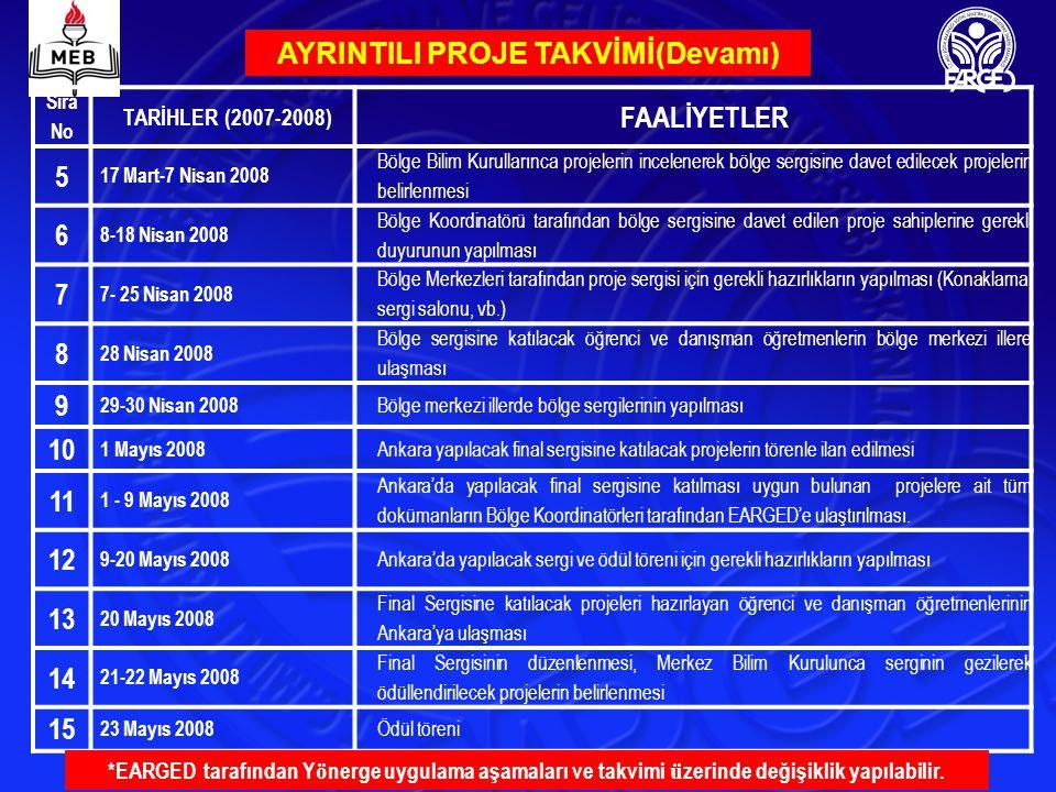 AYRINTILI PROJE TAKVİMİ(Devamı) Sıra No TARİHLER (2007-2008) FAALİYETLER 5 17 Mart-7 Nisan 2008 Bölge Bilim Kurullarınca projelerin incelenerek bölge