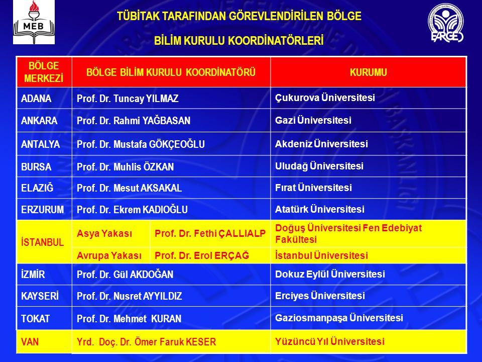 BÖLGE MERKEZİ BÖLGE BİLİM KURULU KOORDİNATÖRÜKURUMU ADANAProf. Dr. Tuncay YILMAZ Çukurova Üniversitesi ANKARAProf. Dr. Rahmi YAĞBASAN Gazi Üniversites